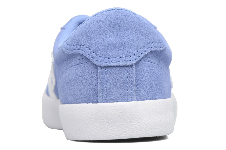 Baskets Converse Breakpoint Suede Ox Bleu vue droite