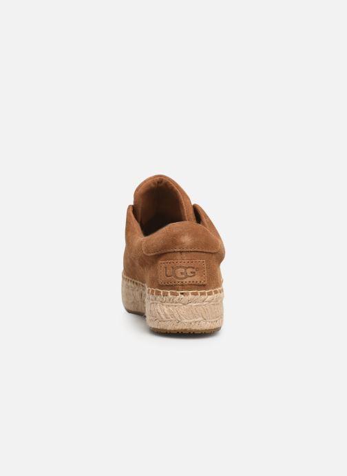 Sneakers UGG Brianna Marrone immagine destra
