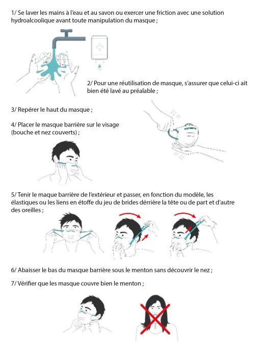Divers Berthille 2 Masques Adulte Catégorie 1 - norme AFNOR - Multicolore vue derrière